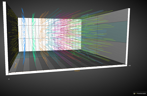 PointLineSeries3D with each section showing connection to other connection(s)